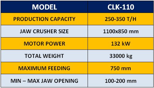 clk-110-jaw-crusher
