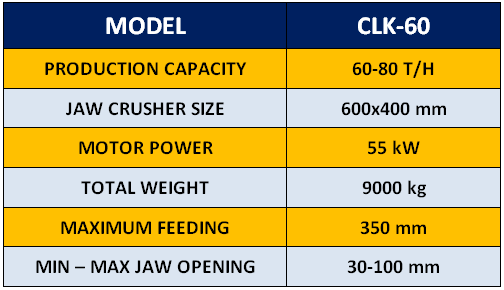 clk-60-jaw-crusher