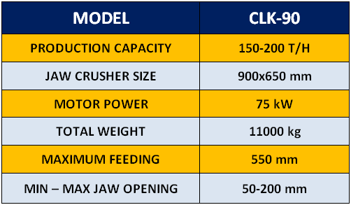 clk-90-jaw-crusher