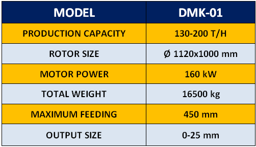 dmk-01-secondary-impact-crusher
