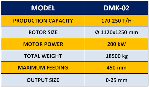 dmk-02-secondary-impact-crusher