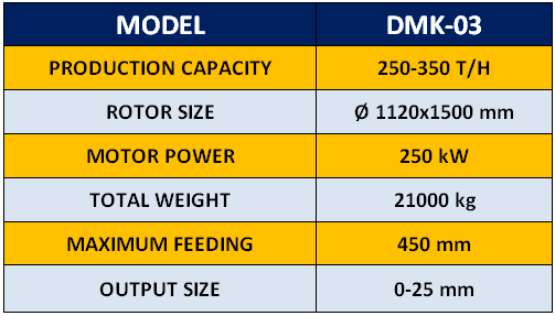 dmk-03-secondary-impact-crusher