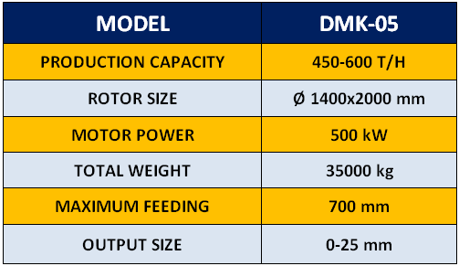 dmk-05-secondary-impact-crusher