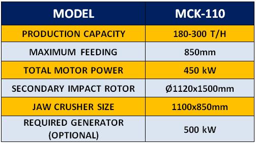 mck-110-mobile-hard-stone-crusher