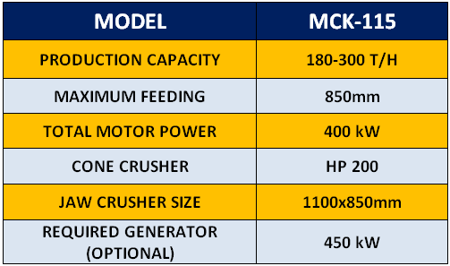 mck-115-mobile-hard-stone-crusher