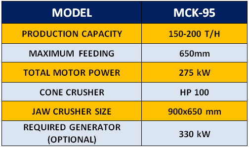 mck-95-mobile-hard-stone-crusher