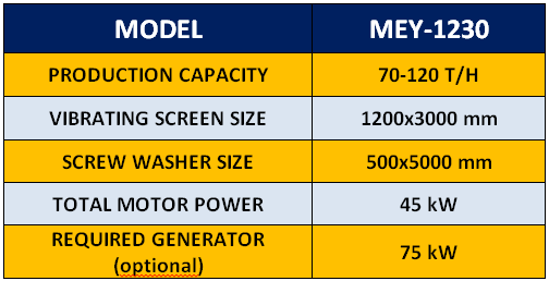 mey1230-mobile-screen-and-washer