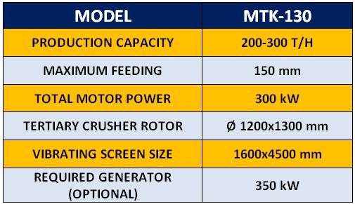 mtk130-mobile-sand-machine