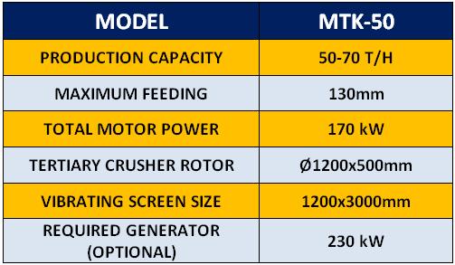 mtk50-mobile-sand-machine