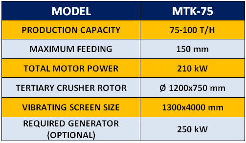 mtk75,-mobile-sand-machine