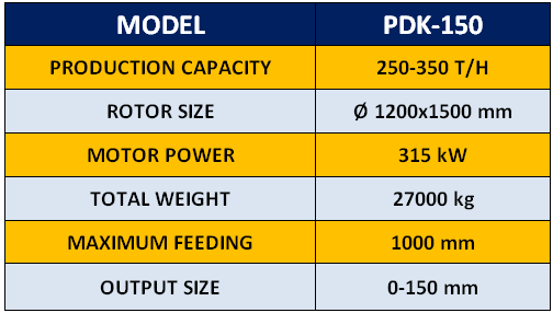 pdk-150-primer-impact-crusher