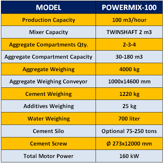 powermix100-stationary-concrete-batching-plant