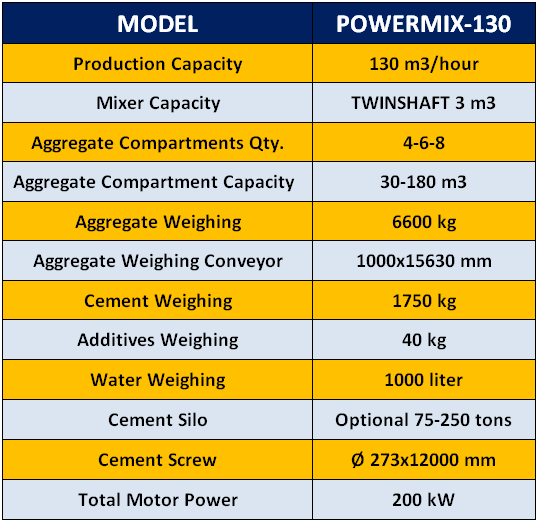 powermix130-stationary-concrete-batching-plant