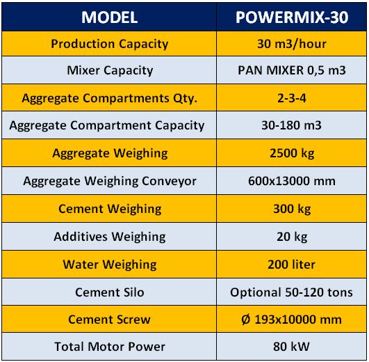 powermix30-stationary-concrete-batching-plant