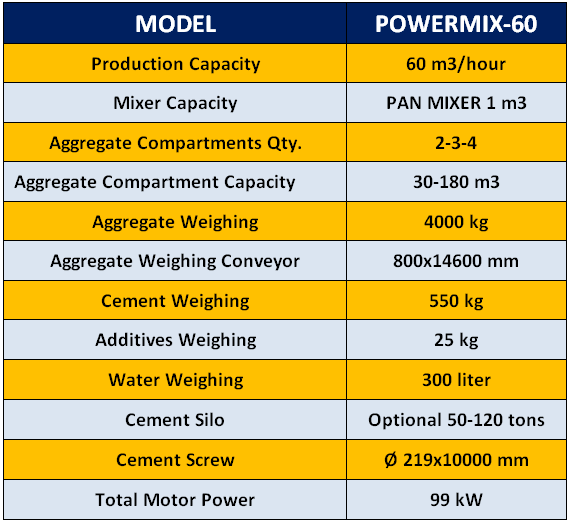 powermix60-stationary-concrete-batching-plant