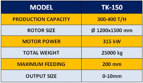 tk-150-tertiary-crusher