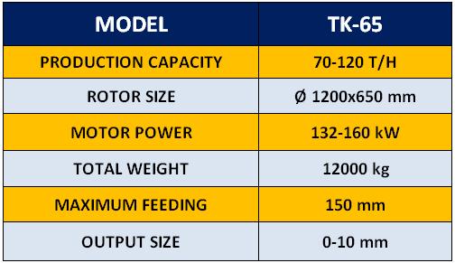 tk-65-tertiary-crusher