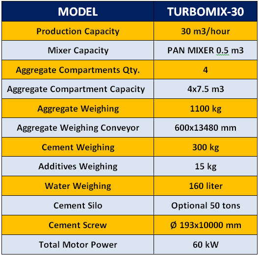 turbomix30-mobile-concrete-batching-plant