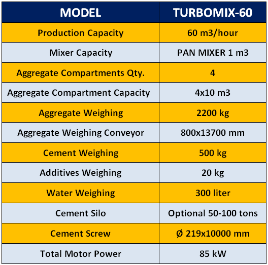turbomix60-mobile-concrete-batching-plant