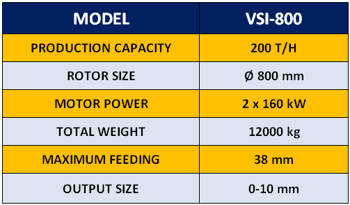 vsi-800-vertical-shaft-crusher