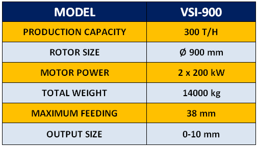 vsi-900-vertical-shaft-crusher
