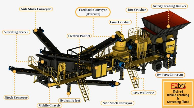 Mck-65 Specifications crusher